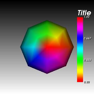 VTK Examples Baseline Visualization TestScalarBarActor.png