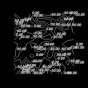 VTK/Examples/Cxx/Visualization/LabelContours - KitwarePublic